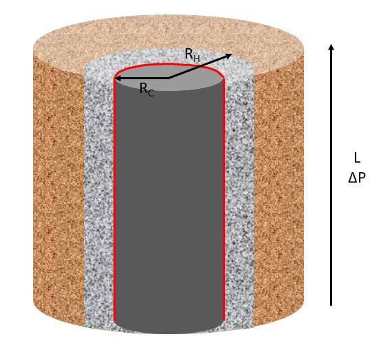 Micro-annulus